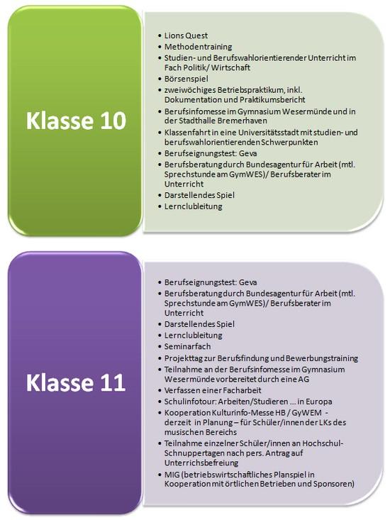 manahmen_zur_berufs-u.studienorientierung2